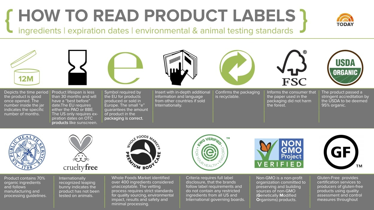 How-to-read-labels-chart