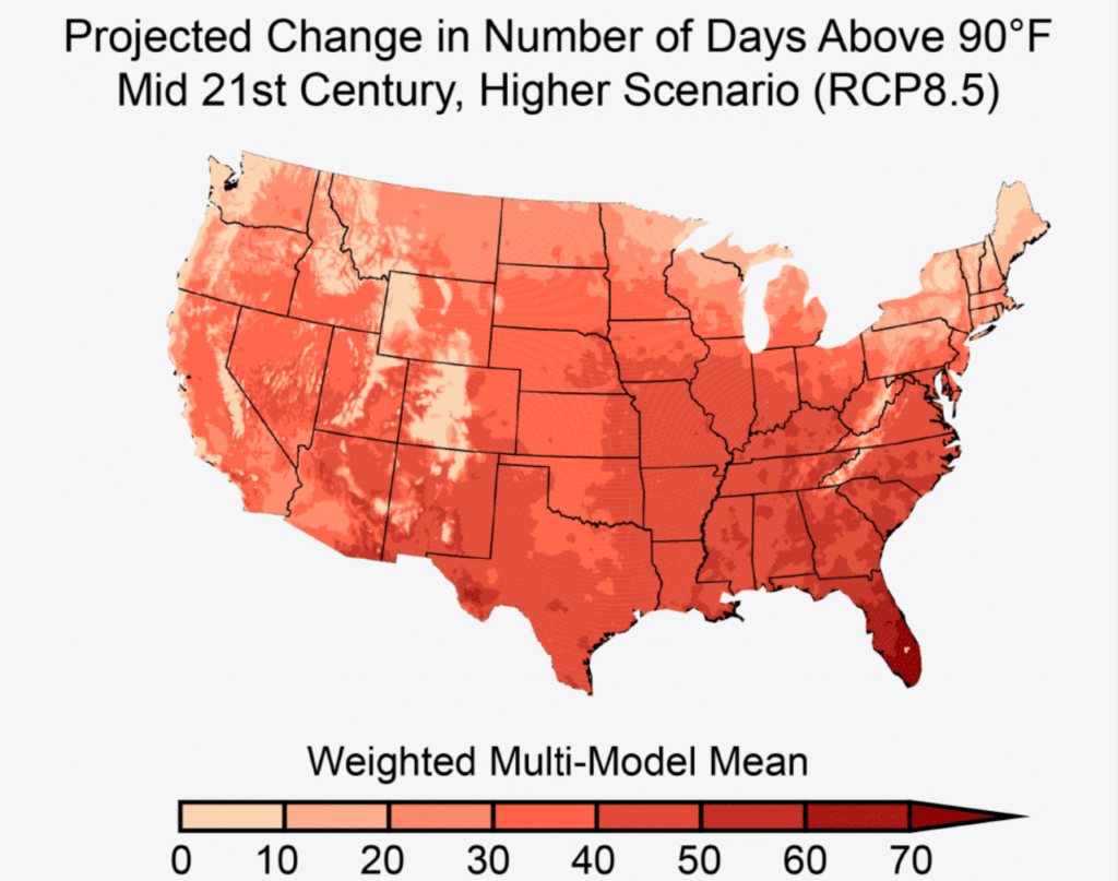 Map of the continental U.S. shows projected change in number of days above 90 degrees Fahrenheit by the mid 21st century. All regions show at least some change.